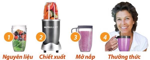may-xay-chiet-xuat-thuc-pham-nutribullet-15