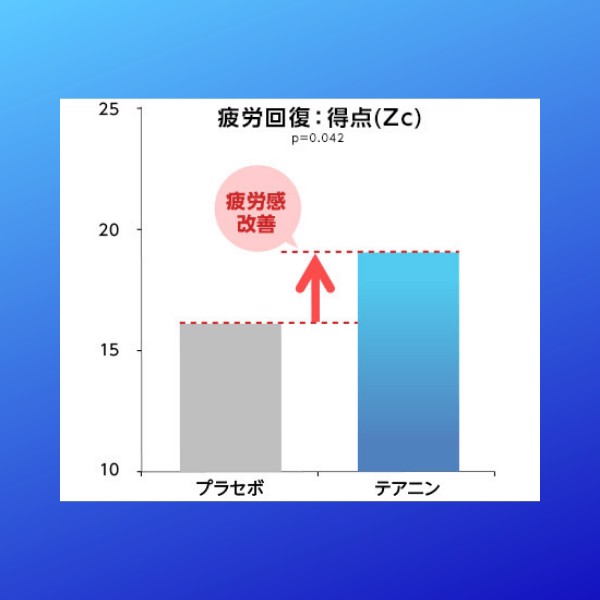 TPCN chống mất ngủ dạng bột ORIHIRO Nhật Bản