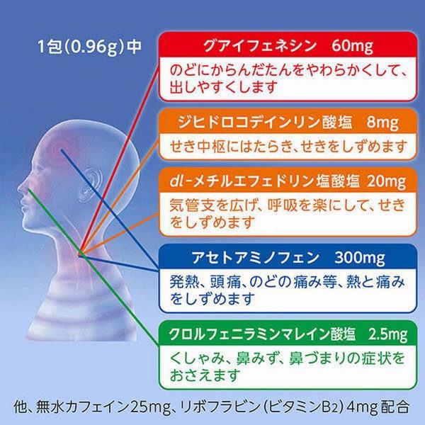 Thuốc trị cảm cúm Taisho Pabron Gold Nhật Bản
