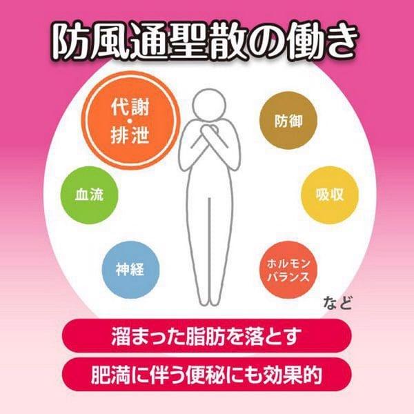 Viên uống giảm cân tan mỡ Rohto 210 viên Nhật Bản