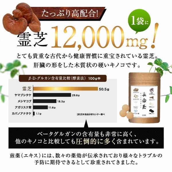 Viên nấm trường thọ cao cấp Nhật Bản