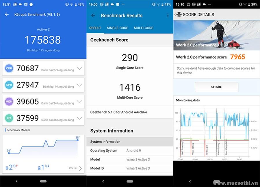 smartphonestore.vn - bán lẻ giá sỉ, online giá tốt điện thoại vsmart active 3 ram 6gb chính hãng - 09175.09195