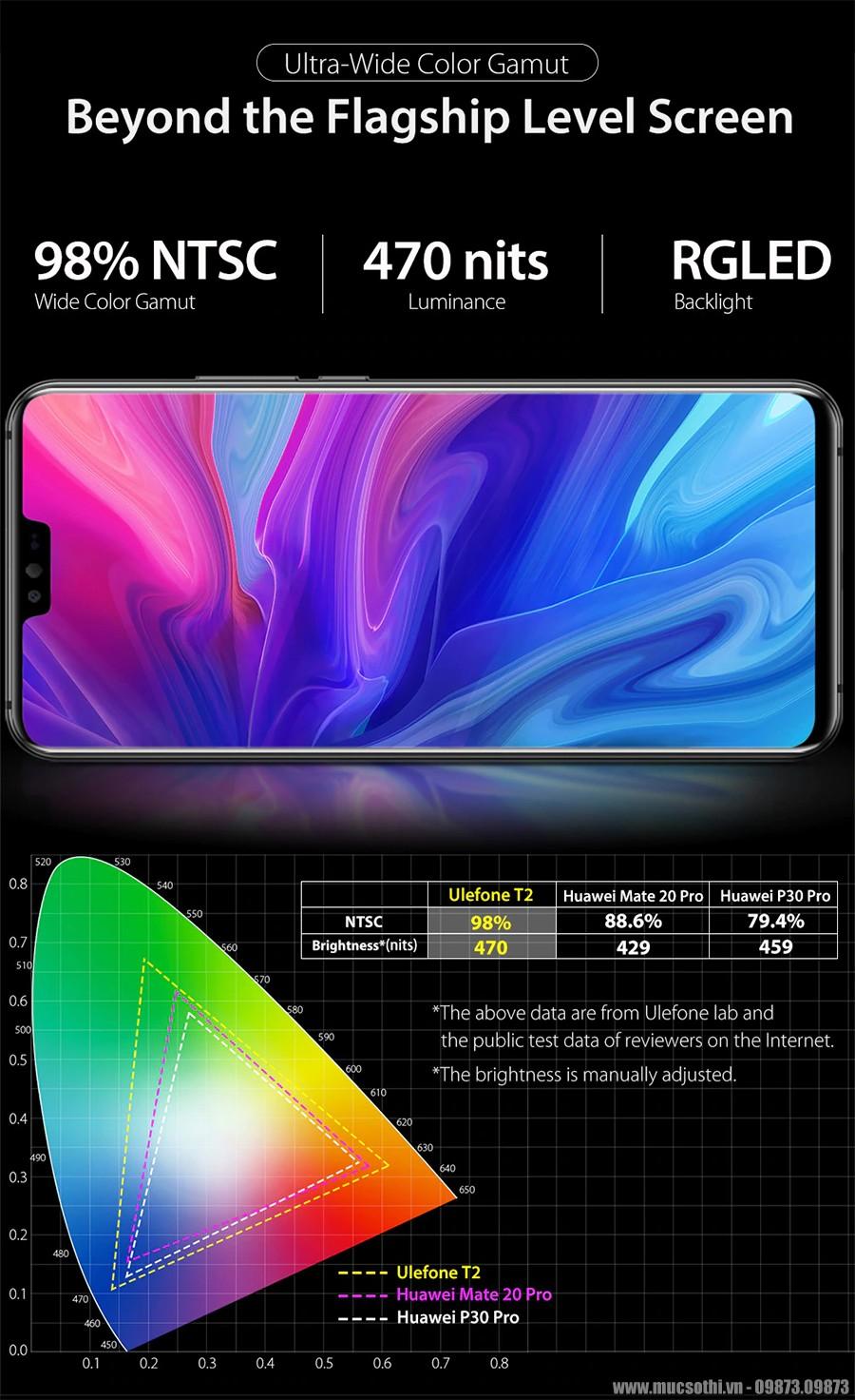 smartphonestore.vn - bán lẻ giá sỉ, online giá tốt điện thoại ulefone t2 chính hãng - 09175.09195