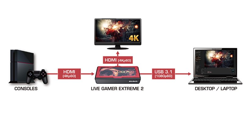 avermedia gc311 hdmi capture