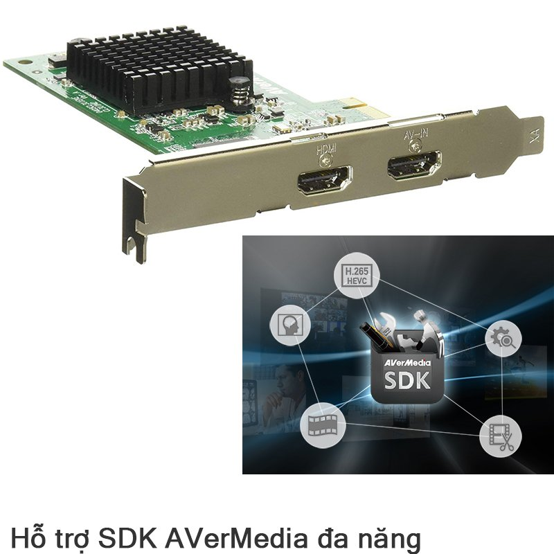 card ghi hinh hdmi av sideo composite avermedia cl311m2