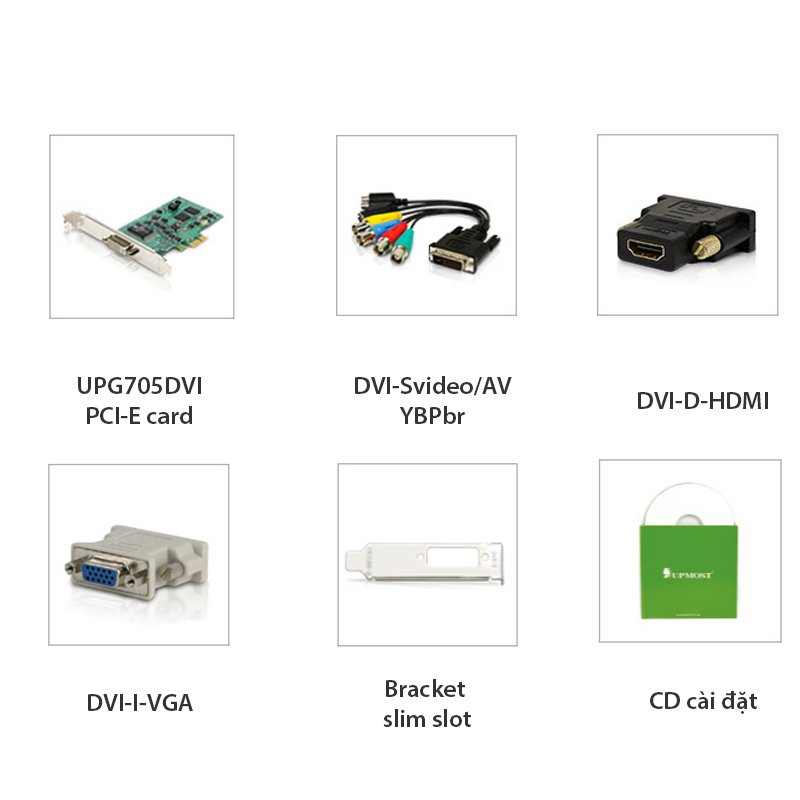 card ghi hinh HDMI/DVI/VGA/S-video/AV/Component Upmost UPG705DVI