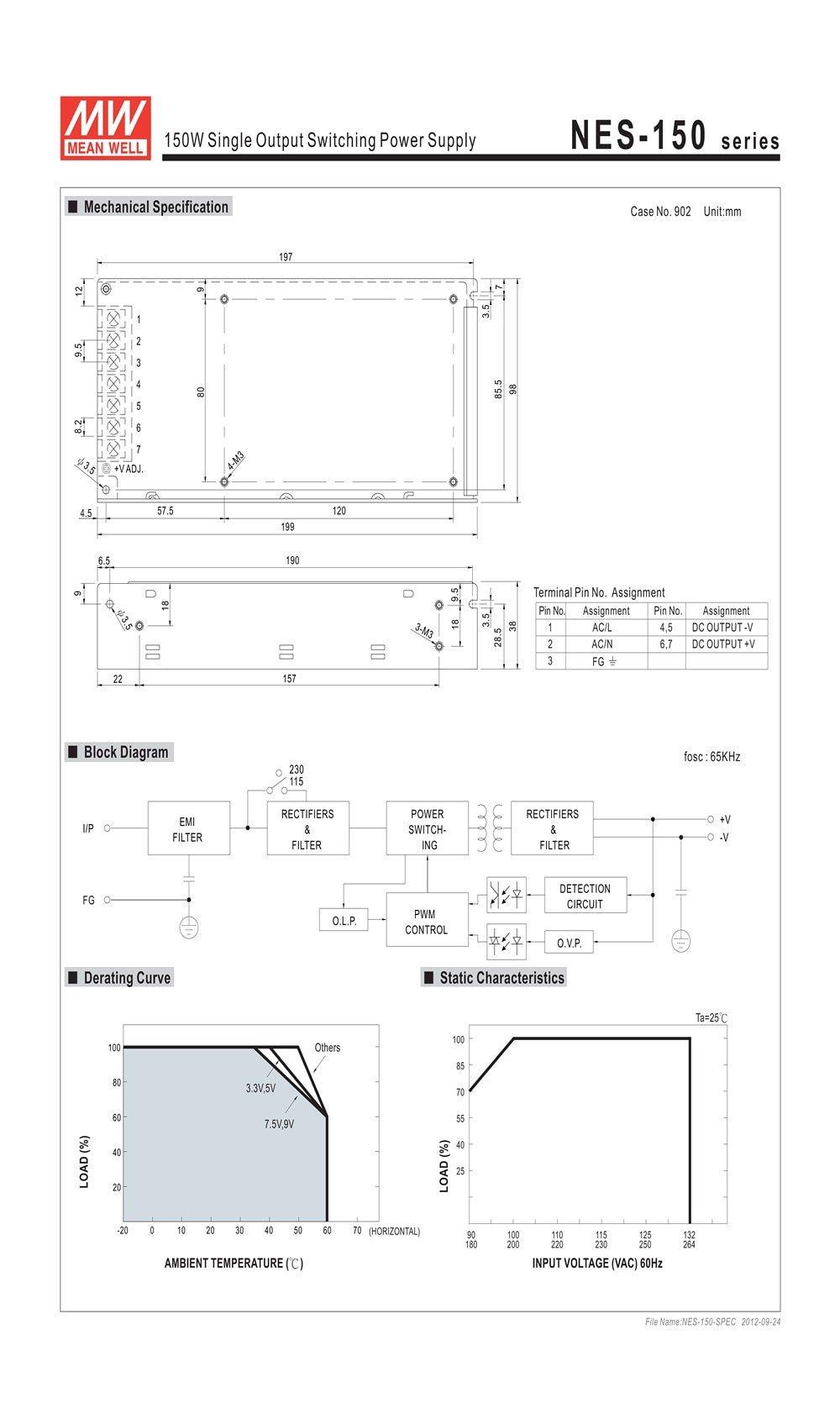 Nguồn DC LED 48V 3.3A 150W Meanwell NES-150-48 Đài Loan