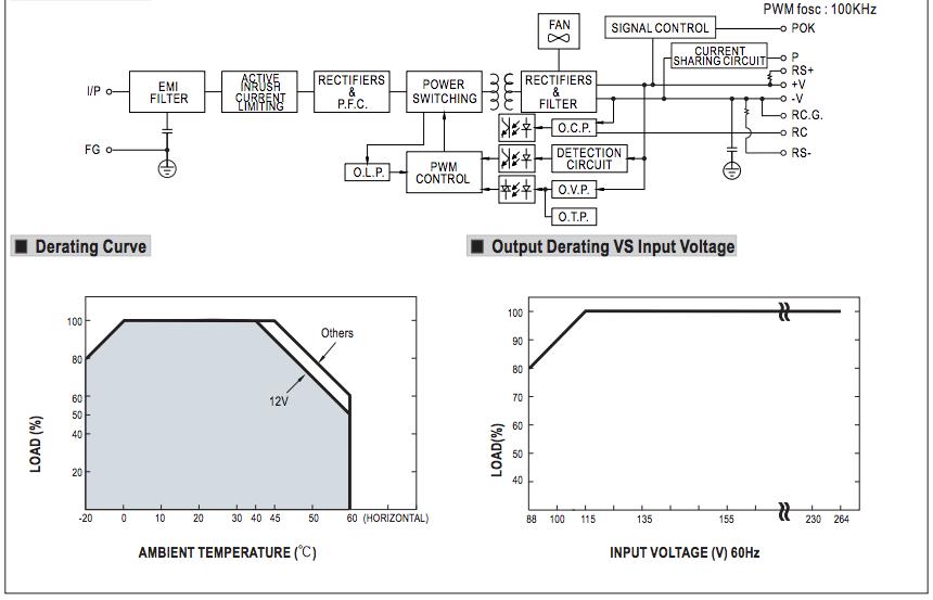 Nguồn DC MeanWell PSP-600-24 600W 24V 25A