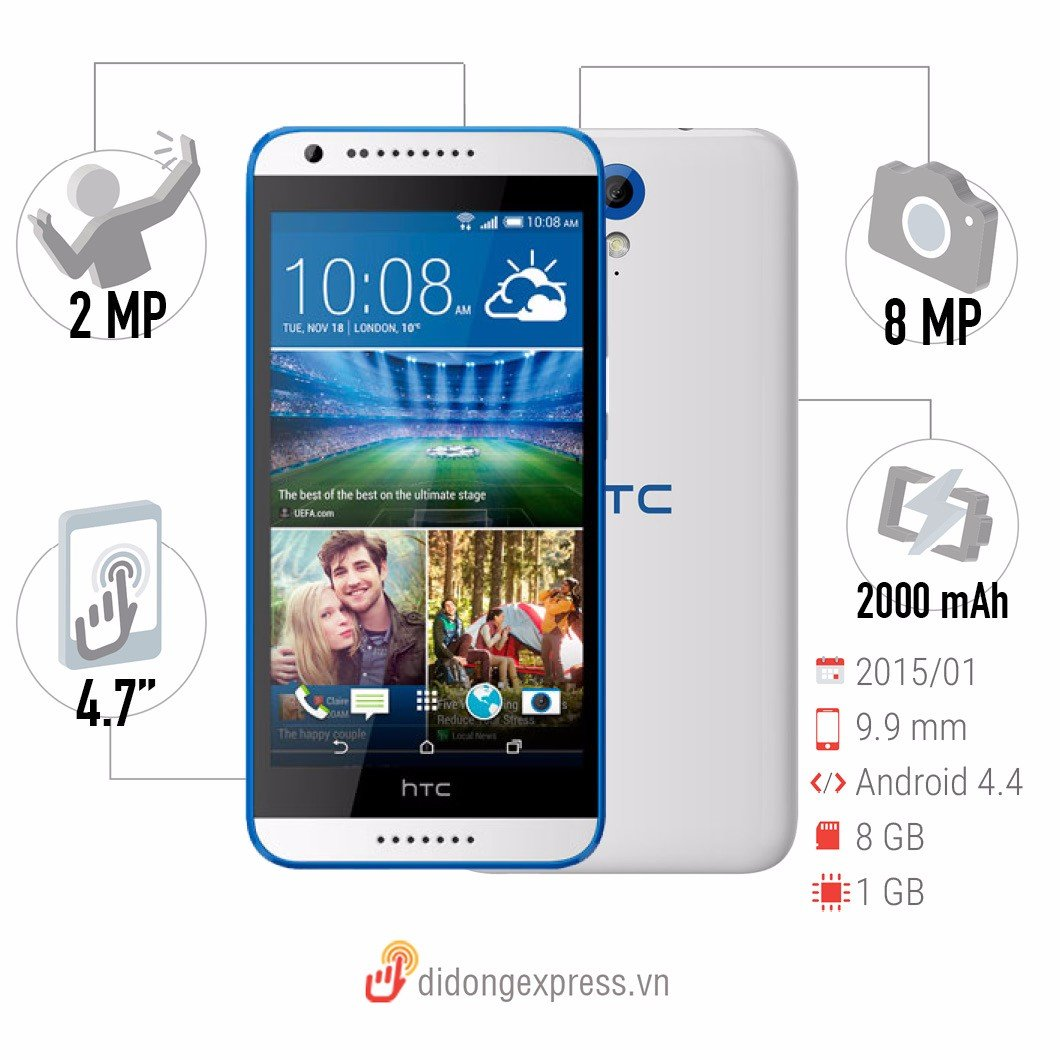 HTC Desire 620G 8GB  White