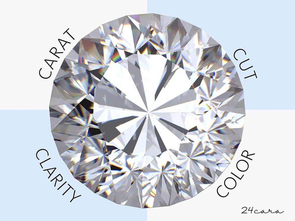 nhẫn kim cương tự nhiên