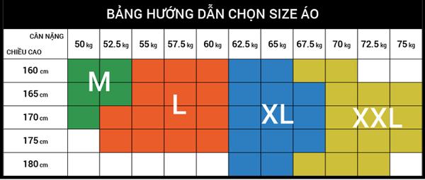 Bảng thông số cách chọn size áo sơ mi