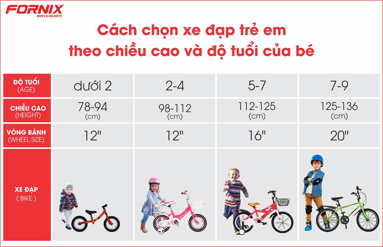 chọn xe phù hợp với trẻ