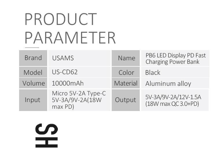 Pin sạc có màn hình kỹ thuật số sạc nhanh loại C-QC tích hợp 2 đầu vào Type C và Micro USB USAMS US-CD62 PB6 LED Display PD Fast Charging Power Bank mua ở đâu giá tốt