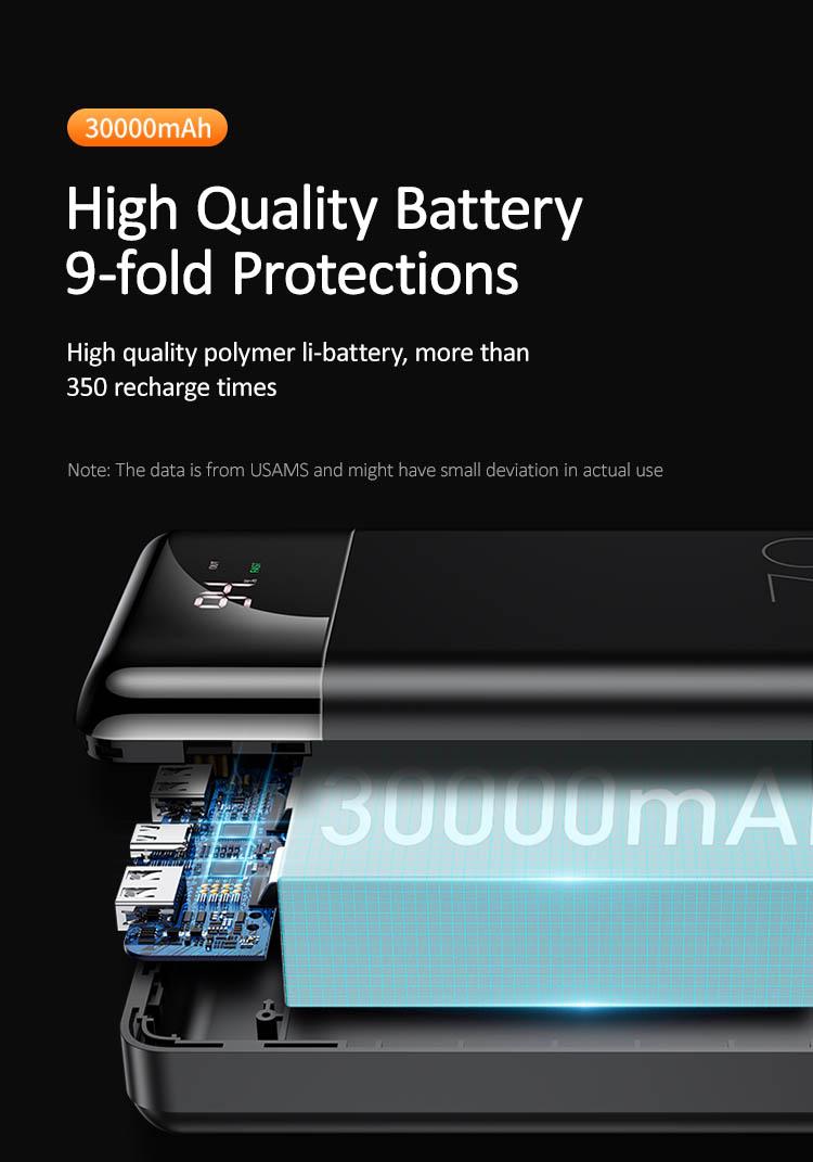 Pin sạc dự phòng 30000mAh tích hợp sạc nhanh QC3.0+PD, màn hình digital Usams US-CD103 PB38