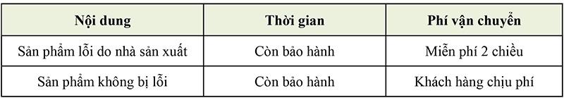 chinh sach van chuyen maka