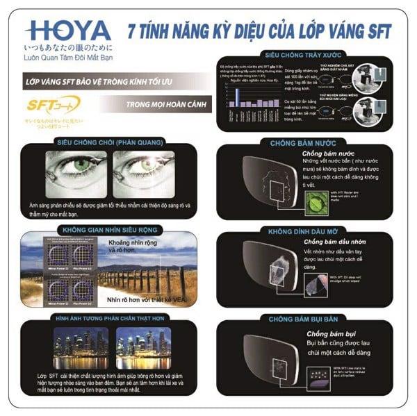 7 tính năng kỳ diệu của lớp váng SFT tròng kính hoya