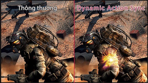 Dynamic Action Sync