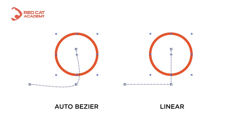 Linear vs Bezier
