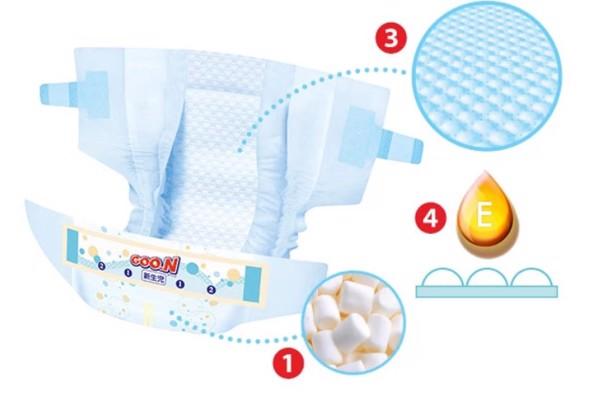 Bỉm được thiết kế lỗ thấm 3D mềm mại cùng dưỡng chất vitamin E chăm sóc toàn diện cho da bé yêu!