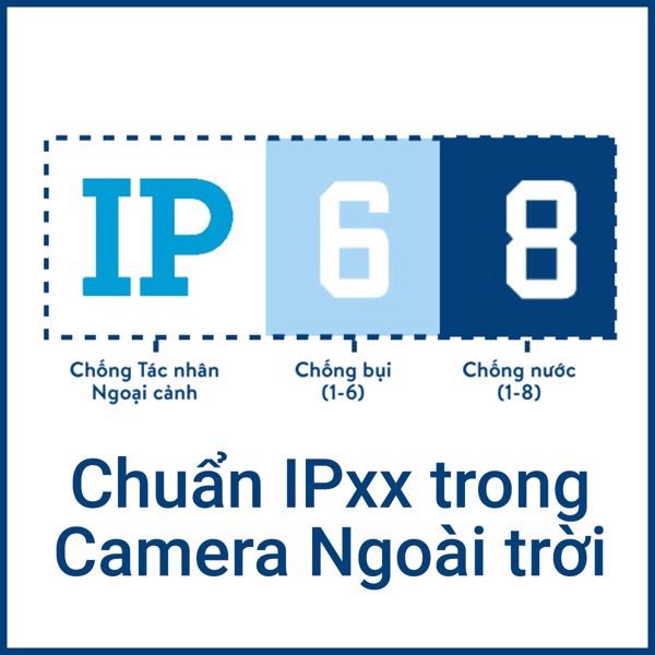 Chuẩn IP65, IP66, IP67 là gì? Chuẩn chống nước Camera ngoài trời IPxx