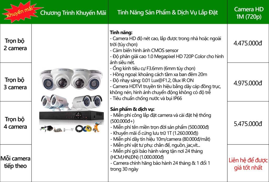 dịch vụ lắp đặt camera quan sát quận 2 giá rẻ chất lượng
