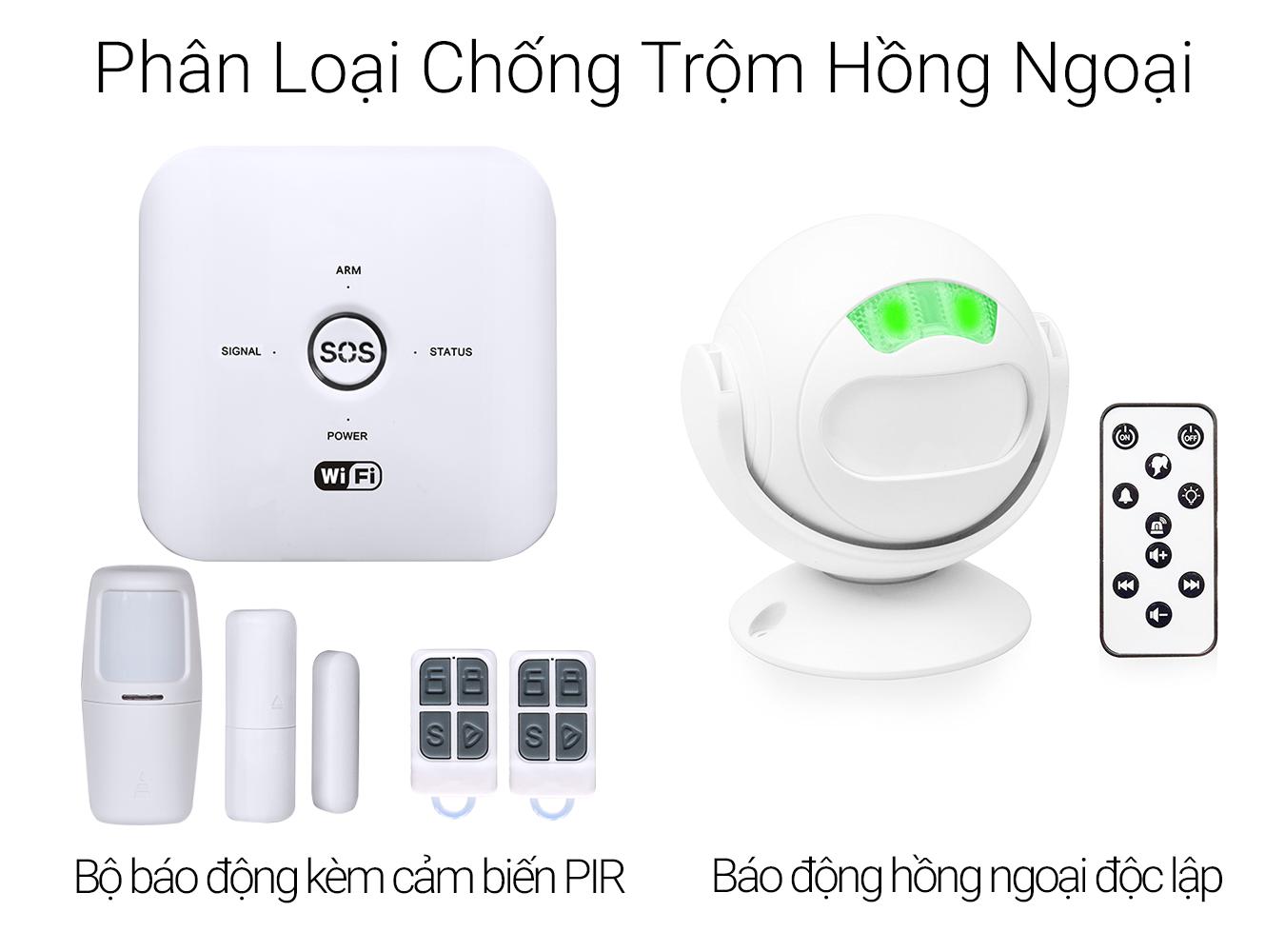 phan-loai-bao-dong-hong-ngoai