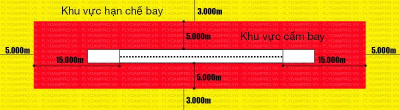 Khu vực cấm bay flycam, drone tại việt nam 2020