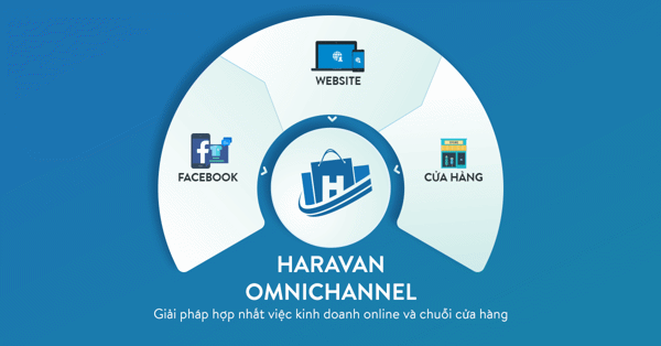 sharingfb omnichannel min grande