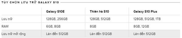 di động v24h Tổng hợp những tính năng cao cấp được yêu thích nhất trên Galaxy S10 ảnh 3