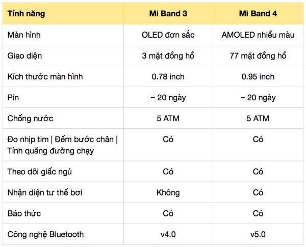 di động v24h Vòng đeo tay thông minh Mi Band 4 ảnh 8
