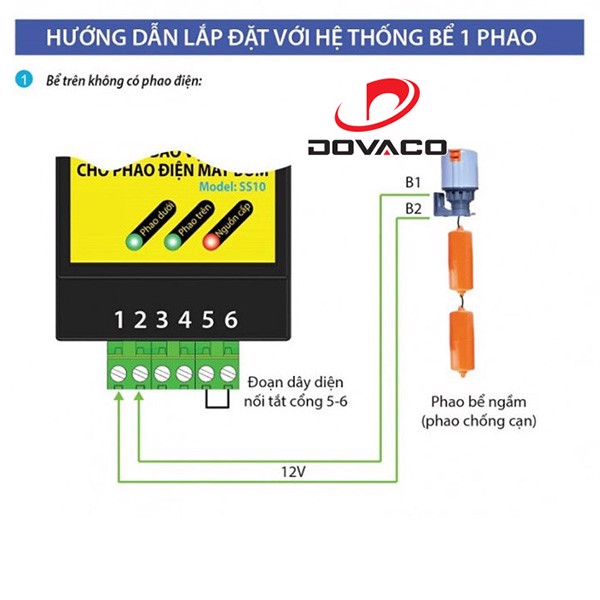 dovaco_cong-tac-bao-ve-an-toan-cho-phao-dien-may-bom-1