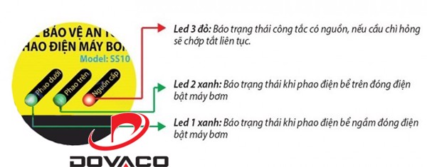 dovaco_cong-tac-bao-ve-an-toan-cho-phao-dien-may-bom-7