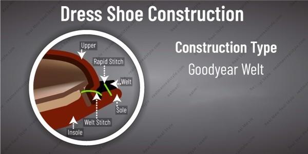 cách tạo nên đôi giày nam cao cấp
