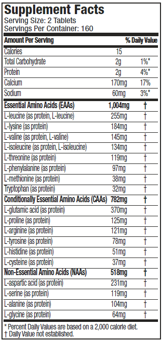 MuscleTech Platinum 100% Amino 2300 facts