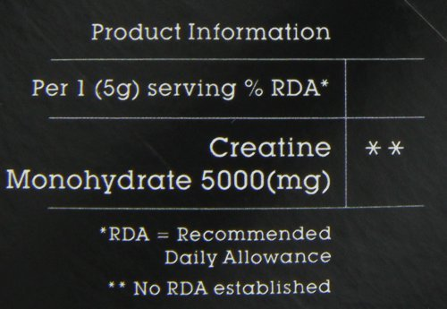 bio-synergy creatine facts