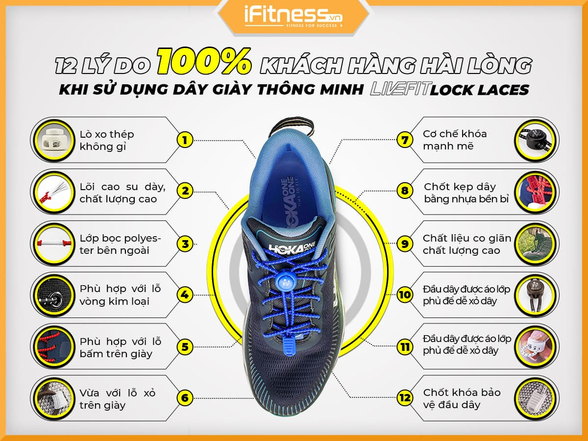 day giay livefit vo cung tien loi