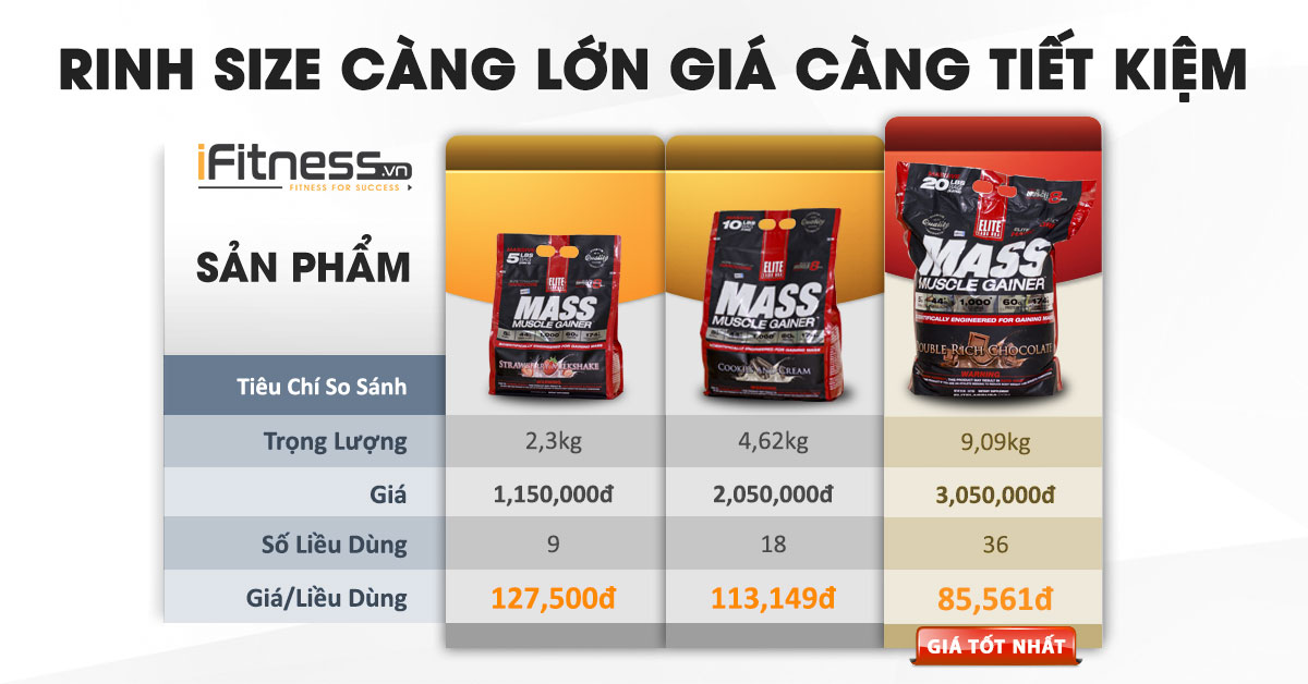 iFitness so sanh size Mass Muscle Gainer