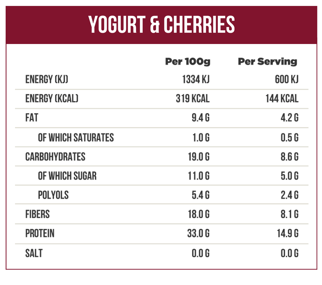 Protein Bar Yogurt & Cherries