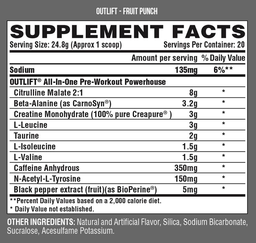 Nutrex Outlift Preworkout Facts