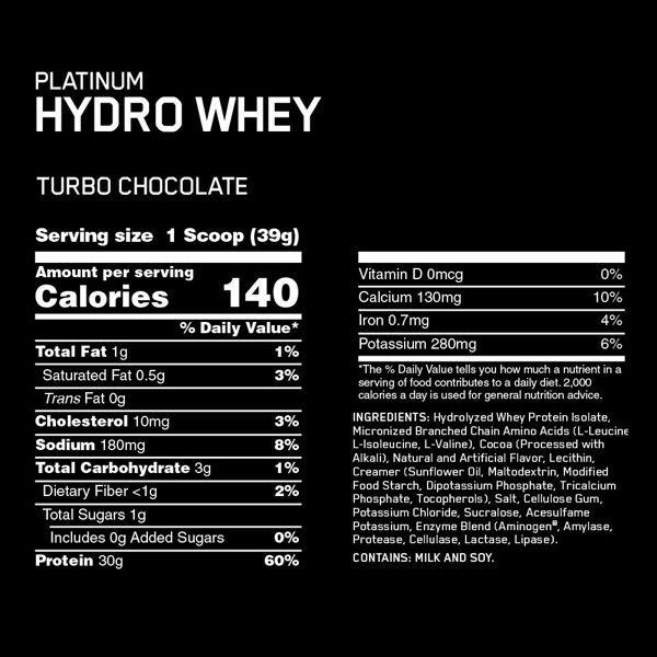 PLATINUM  HYDROWHEY Facts