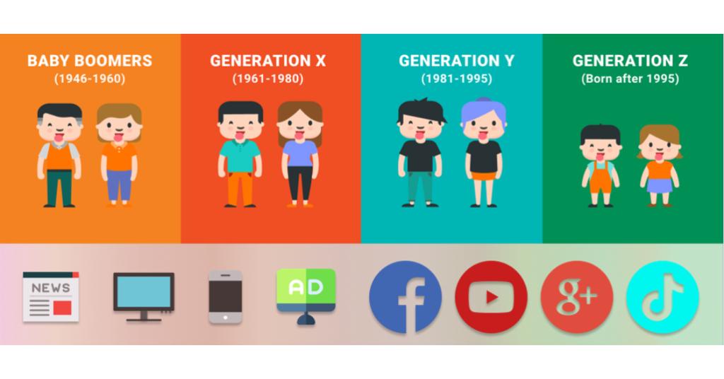 Chiến lược tiếp thị đến từng thế hệ khách hàng cho doanh nghiệp