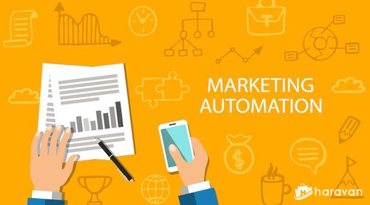 Những quy trình cơ bản khi triển khai automation marketing
