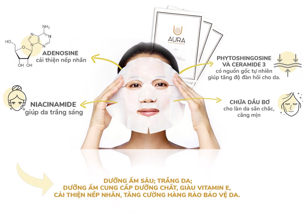 neferbo audra dual care mask pack