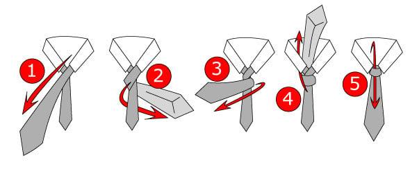 thắt cà vạt kiểu Fourin Hand
