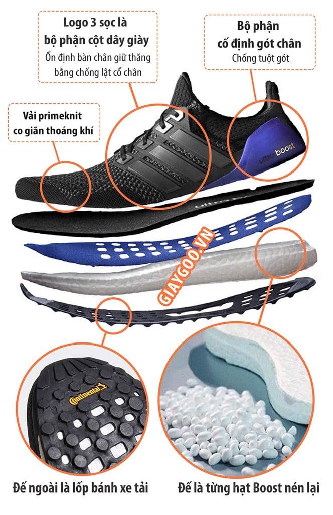 cấu tạo giày ultra boost