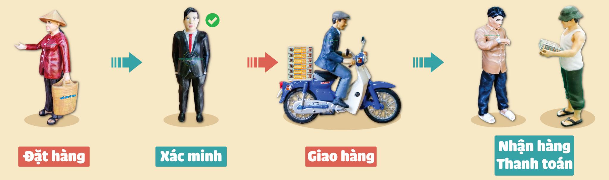 Phụ Kiện Trang TríMô Hình Gỗ Việt Nam- Thùng Đá - TD45