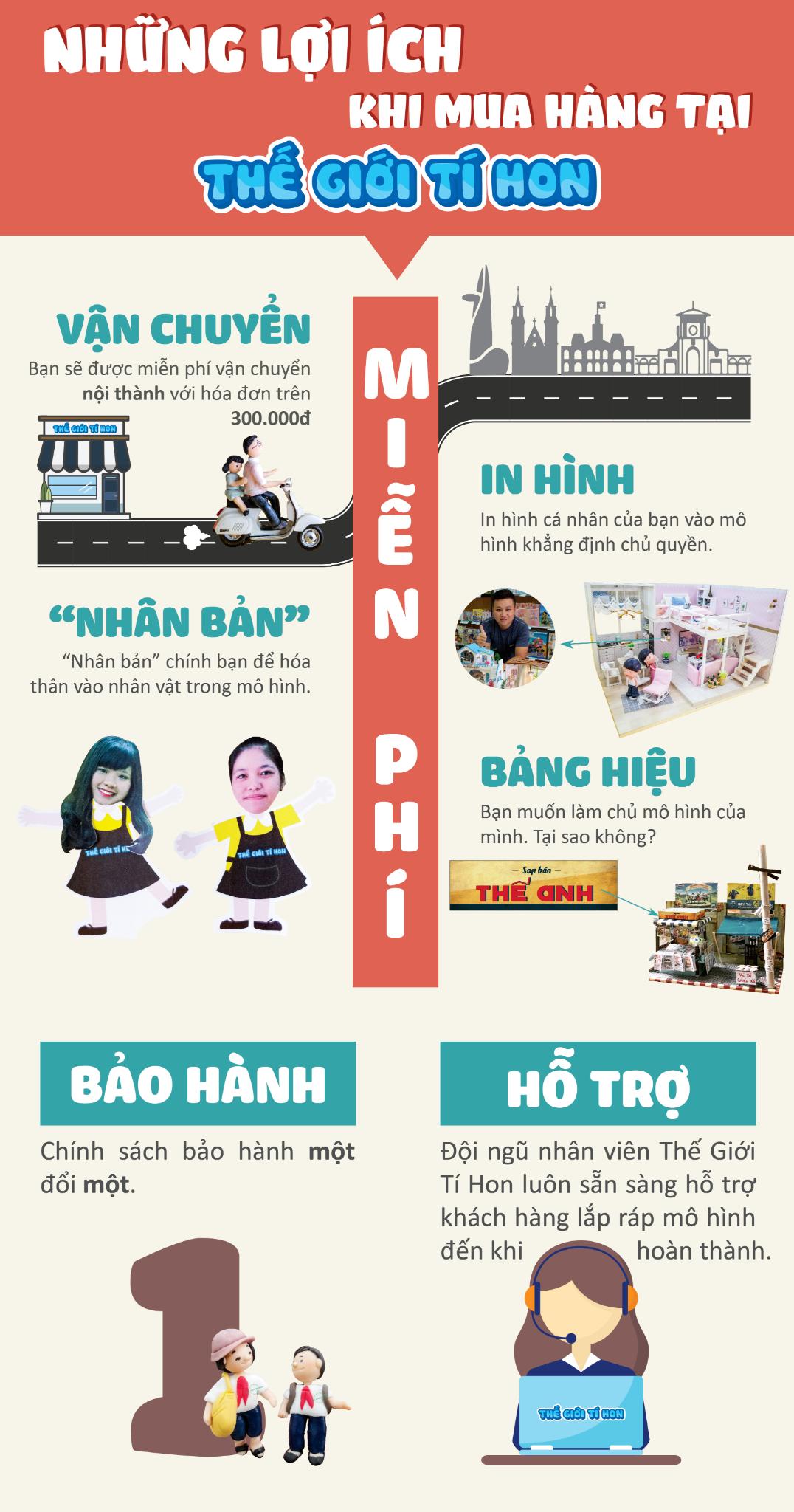 Đồ Chơi Mô Hình Gỗ DIY Tí Hon Tiệm Gạo Sài Gòn Xưa Của Bạn Linh