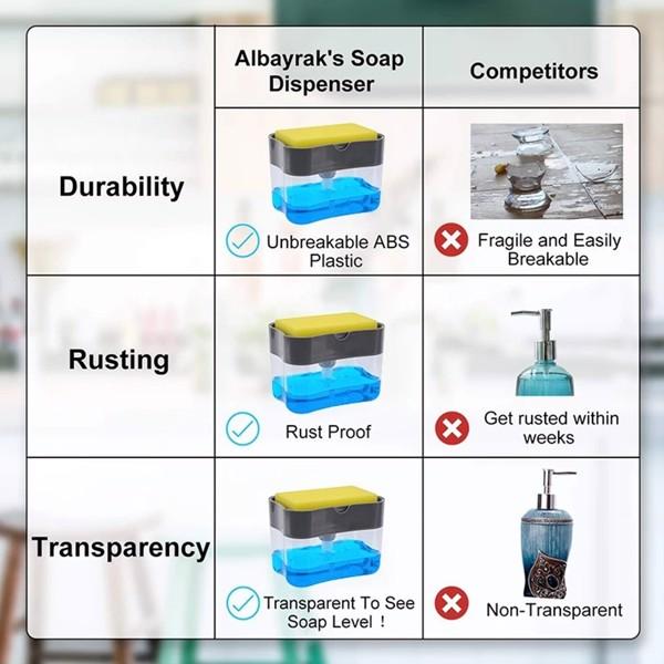 hộp đựng nước rửa bát thông minh,hộp đựng nước rửa bát treo tường,hộp đựng nước rửa bát gắn tường,hộp đựng nước rửa bát đa năng,hộp đựng nước rửa bát,hộp đựng nước rửa bát hút chân không,bình đựng nước rửa bát inox,bình đựng nước rửa bát,bình đựng nước rửa bát gắn chậu