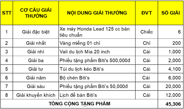 bitis_chuong_trinh_khuyen_mai_quay_cung_biti_s_trung_ngay_xe_lead02
