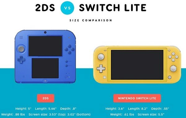 so sánh Nintendo Switch Lite với 2DS